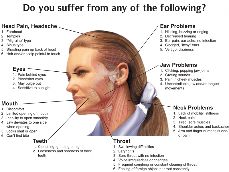 Do You Suffer From TMJ Chiropractic Can Help