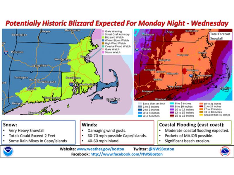 'Potentially Historic Blizzard' is Headed Toward Massachusetts