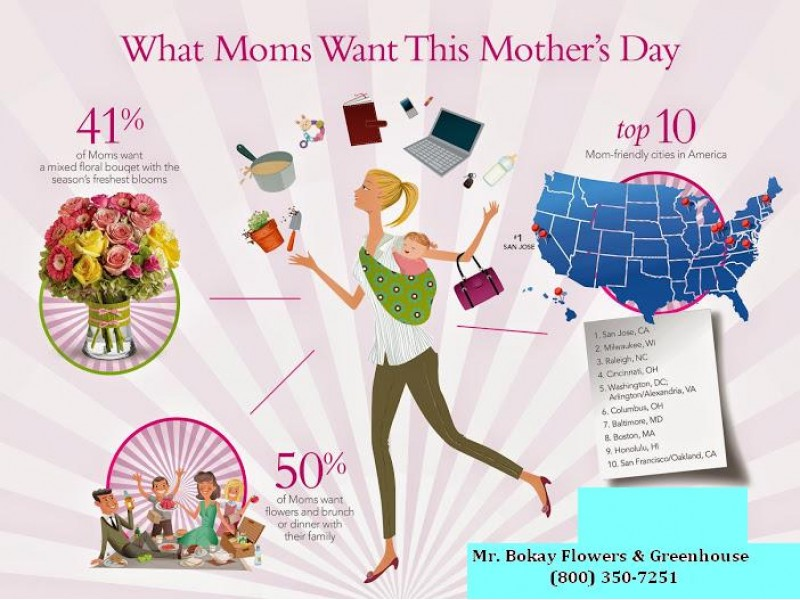 Tips to Pamper Mom from Port Chester Florist / Westchester Flower ...