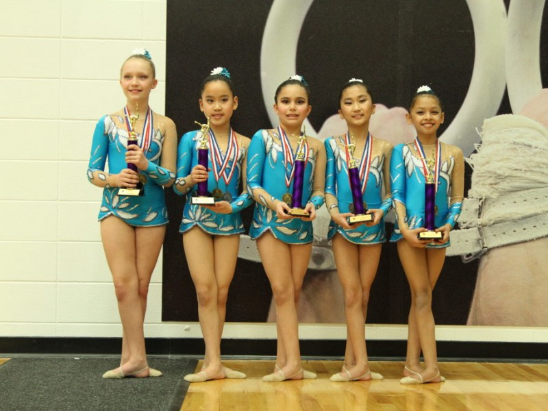 rhythmic gymnastic meet calendar 2012