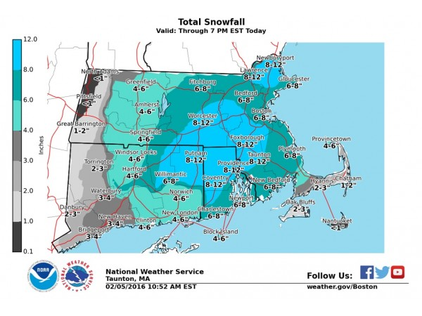 Weather Newport Rhode Island  Day Forecast