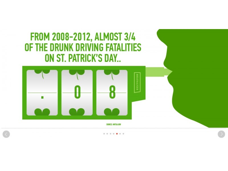 Zero Tolerance for Those Driving Drunk on St. Patrick's Day ...
