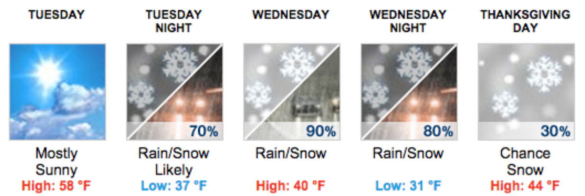 Service reports that there is snow in the Thanksgiving week forecast