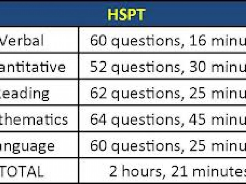 High School Placement Test (HSPT) Intensive Preparation Winter Camp