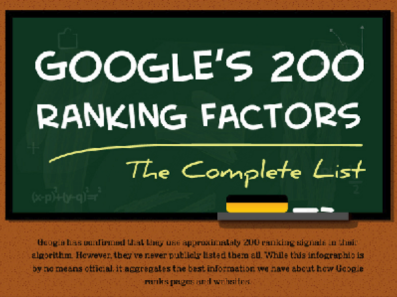 Infographic: What are Google's 200 Ranking Factors for SEO?