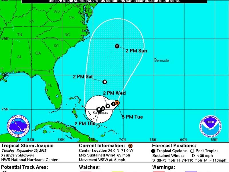 Tropical Storm Joaquin Now A Hurricane Takes Aim At East Coast