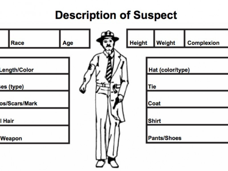Reporting Suspicious Activity to OPD: A How-To Guide | Rockridge ...