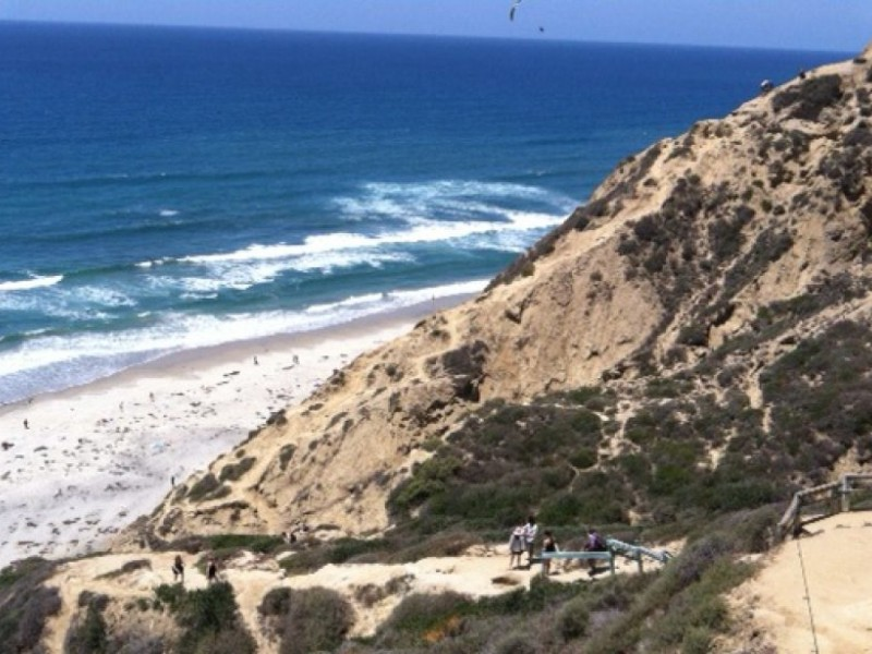 Blacks Beach Exposed: Patch Bares it All | Del Mar, CA Patch