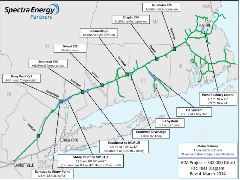 Energy australia business plans